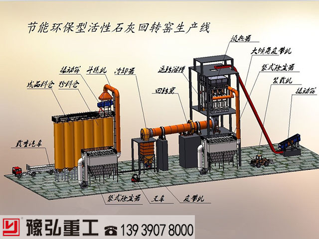 节能环保型活性石灰窑生产线示意图